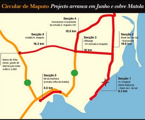 Circular-Maputo-Matola