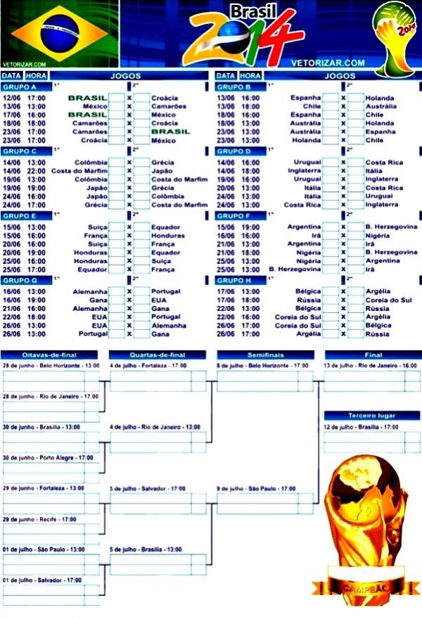 Tabela copa 2014 atualizada