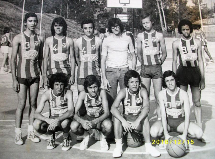 ADIVINHA QUEM SÃO! – Basquetebol de formação em LM